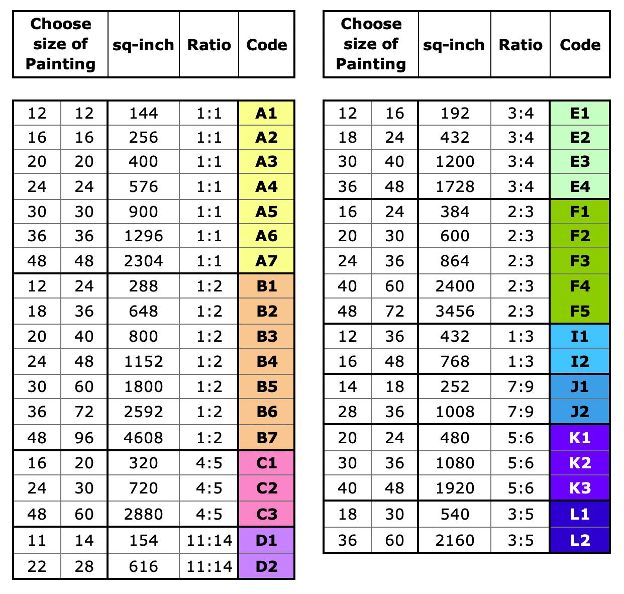 Chart mar 2021
